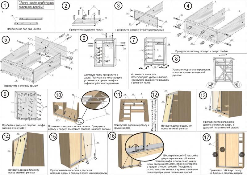 Встроенный шкаф: монтаж своими руками
